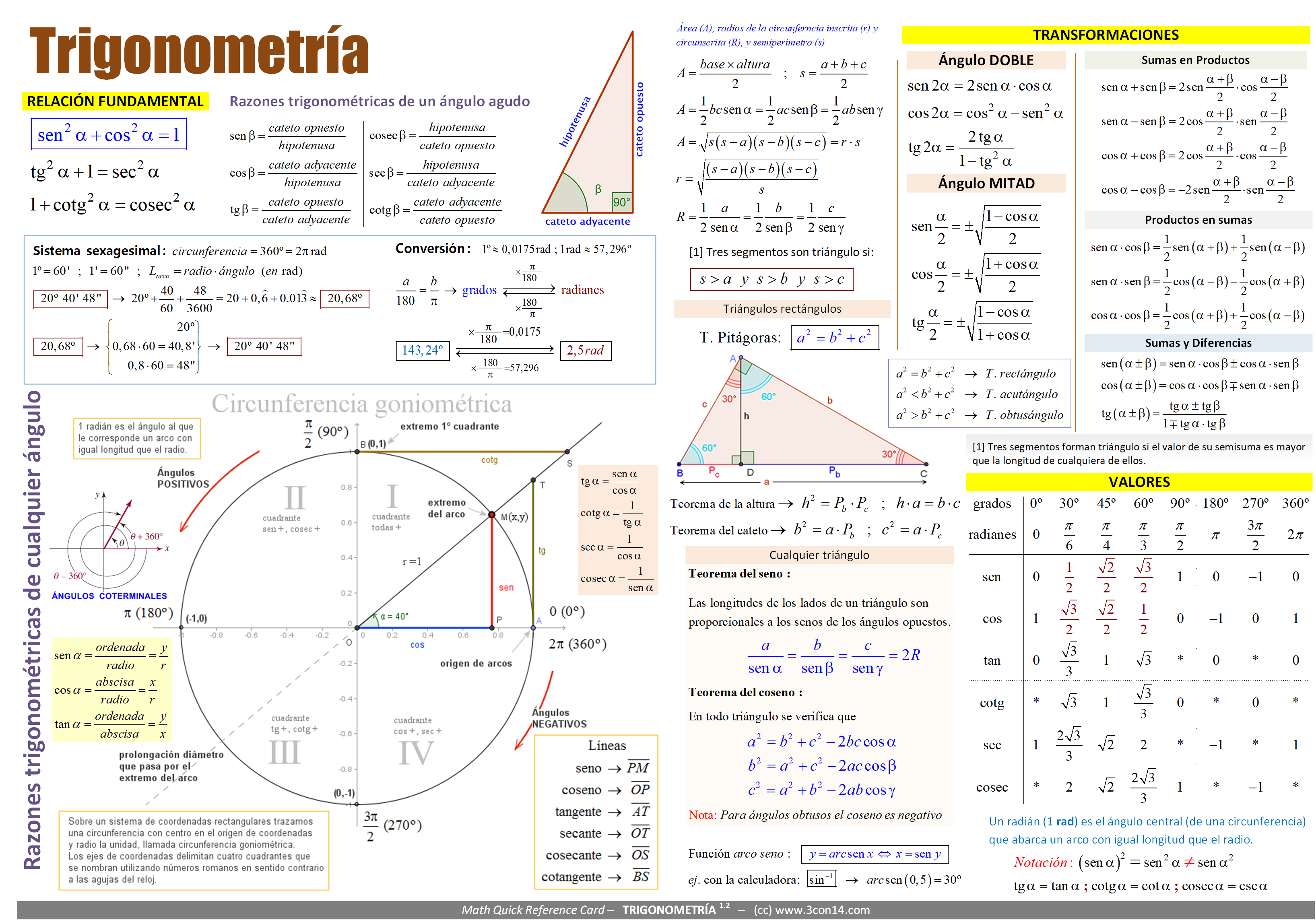 econ formulas Formulas for macroeconomics ap microeconomics exam study guide economics news google news economy in our case, however, we study linear demand equations.